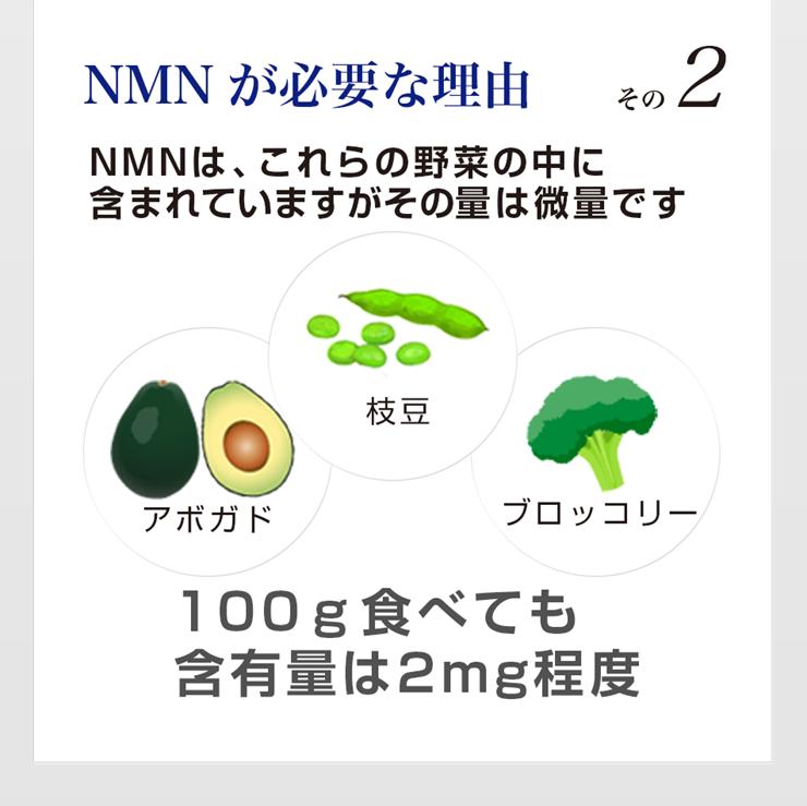 その2 NMNは、これらの野菜の中に含まれていますがその量は微量です100g食べても含有量は2mg程度